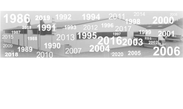 RBB Aluminium Historie 2021