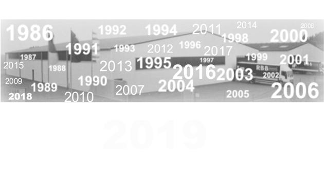 Historie der RBB Aluminium-Profiltechnik AG