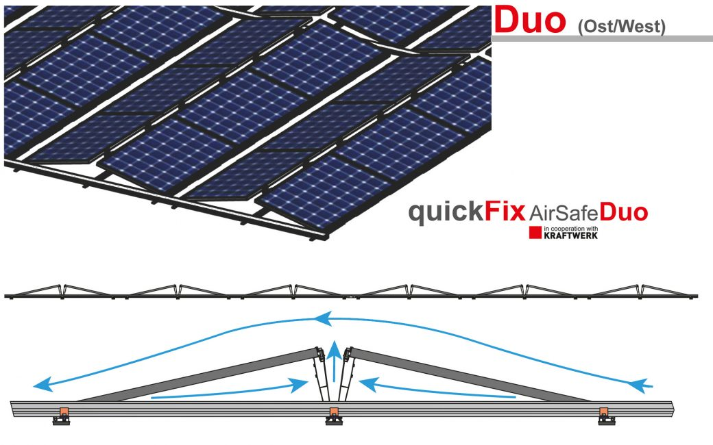 Flachdachmontagesystem quickFix Airsafe Duo