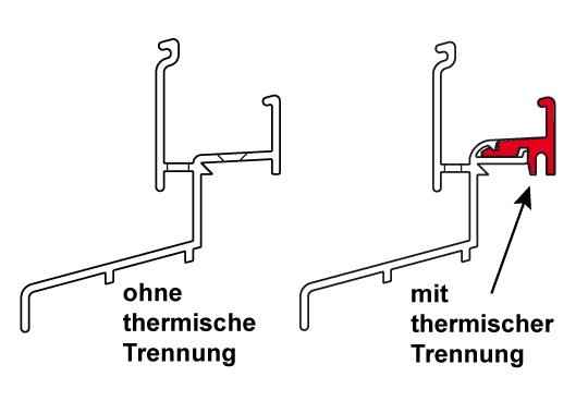 rbb-aluminium_thermische_trennung_01